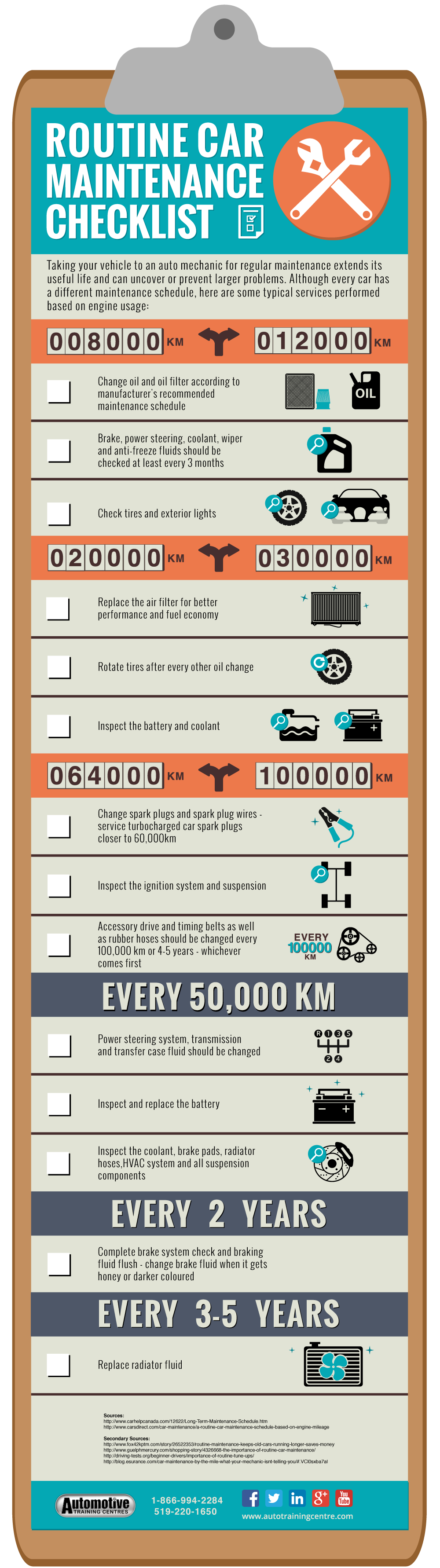 Infographic: Routine Car Maintenance