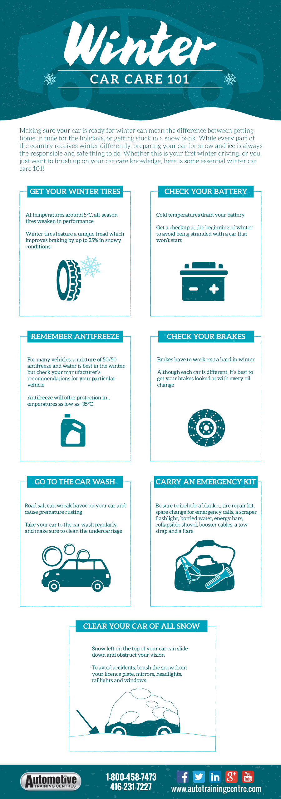 Infographic: Winter Car Care 101