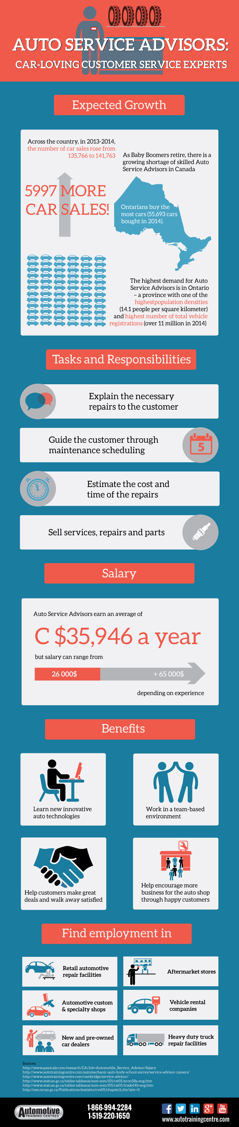 Infographic:  Auto Service Advisors: Car-Loving Customer Service Experts
