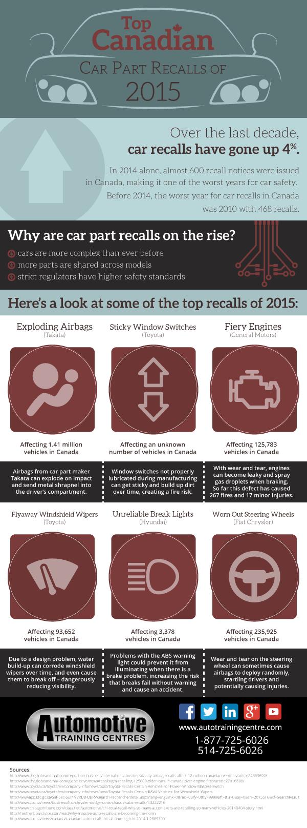 ATC Montreal_car_parts_recall_infographic