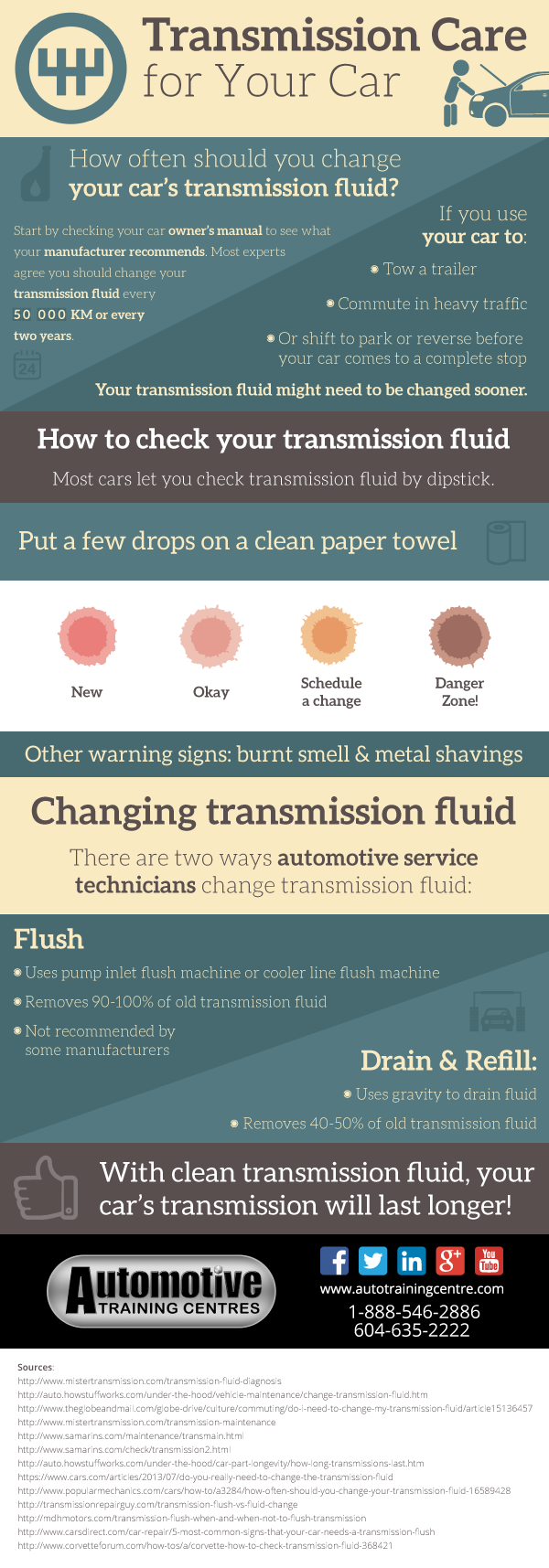 ATC_transmission_care_infographic