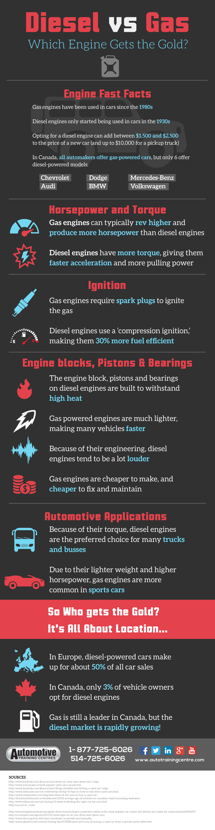 [Infographic] : Diesel vs Gas: Which Engine Gets the Gold