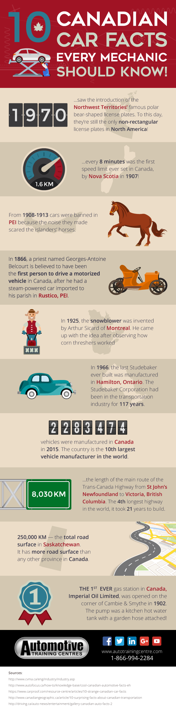 atc-cambridge_canadian_car_facts