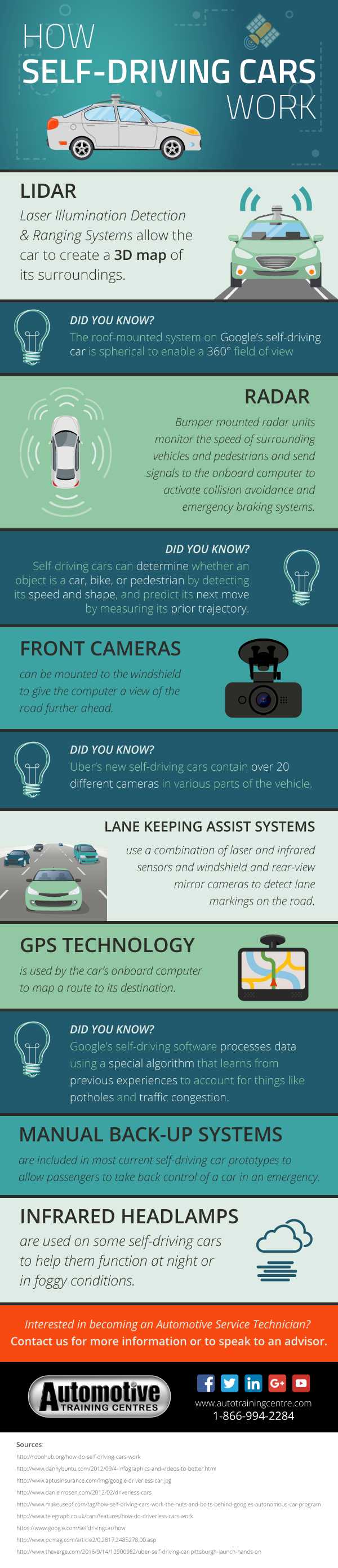 atc-cambridge_infographic_selfdrivingcars