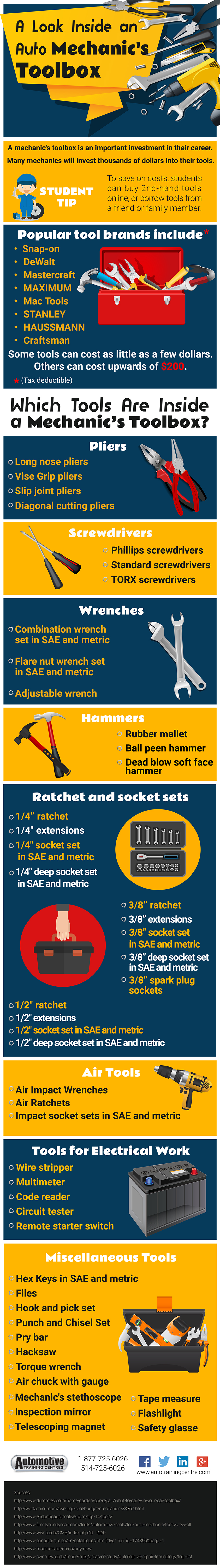 [Infographic] A Look Inside an Auto Mechanic's Toolbox