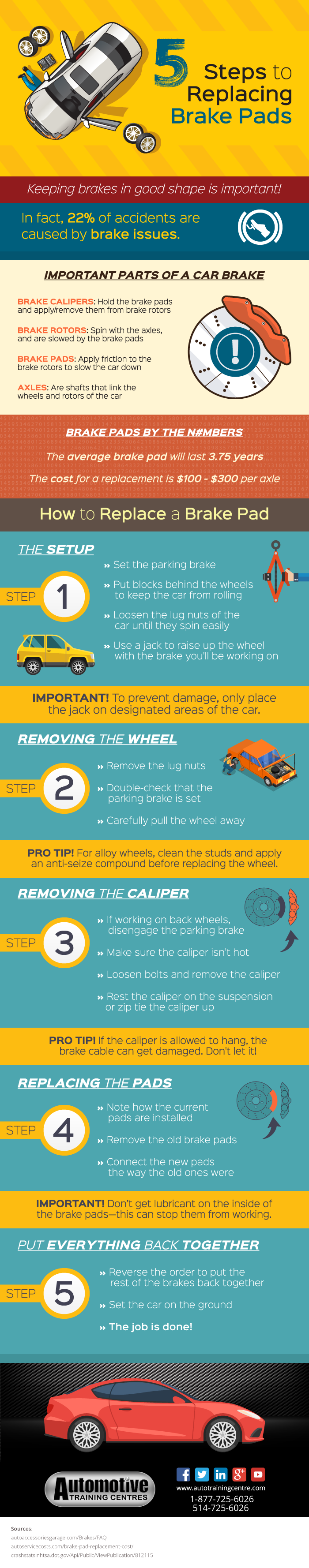 ATC Montreal_Infographic_5 Steps to Replacing Brake Pads