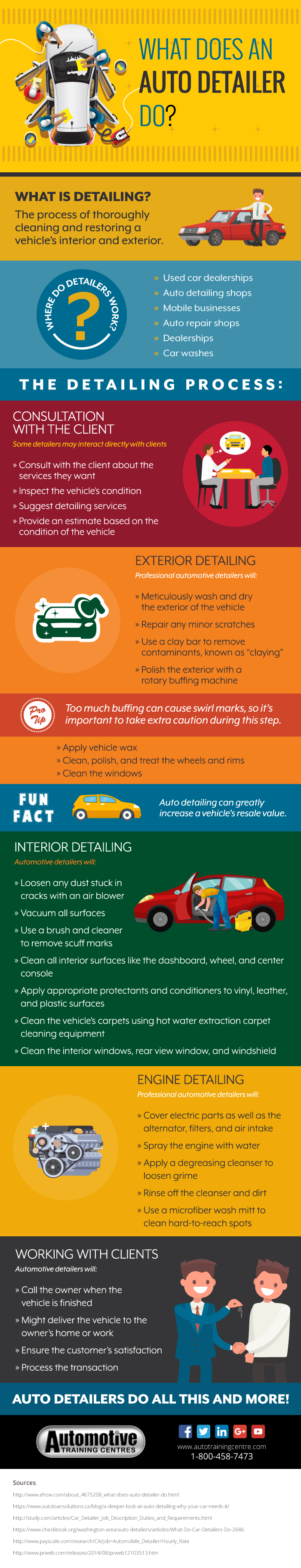 ATC Toronto_Infographic_What Does An Auto Detailer Do