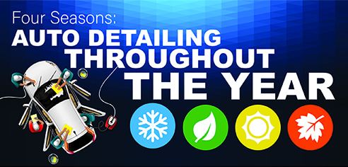 Four Seasons Auto >> Infographic Four Seasons Auto Detailing Throughout The Year